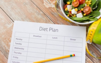 personalize your diet plan step 1 the fit mum formula